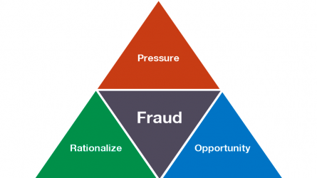 elements of the fraud triangle To demonstrate that fraud has taken place, an investigator or prosecutor must establish five conditions  what are five elements of fraud a: quick answer.
